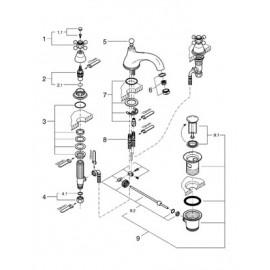 Смеситель для раковины Grohe Sinfonia Relaunch 20014000